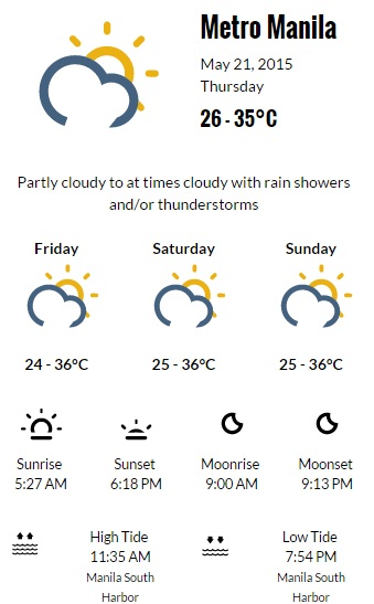The weather until this weekend. Screenshot from Panahon TV