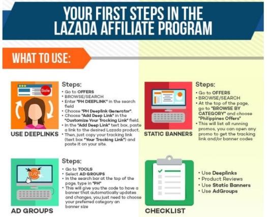 Cheat Sheet_Lazada Affiliate